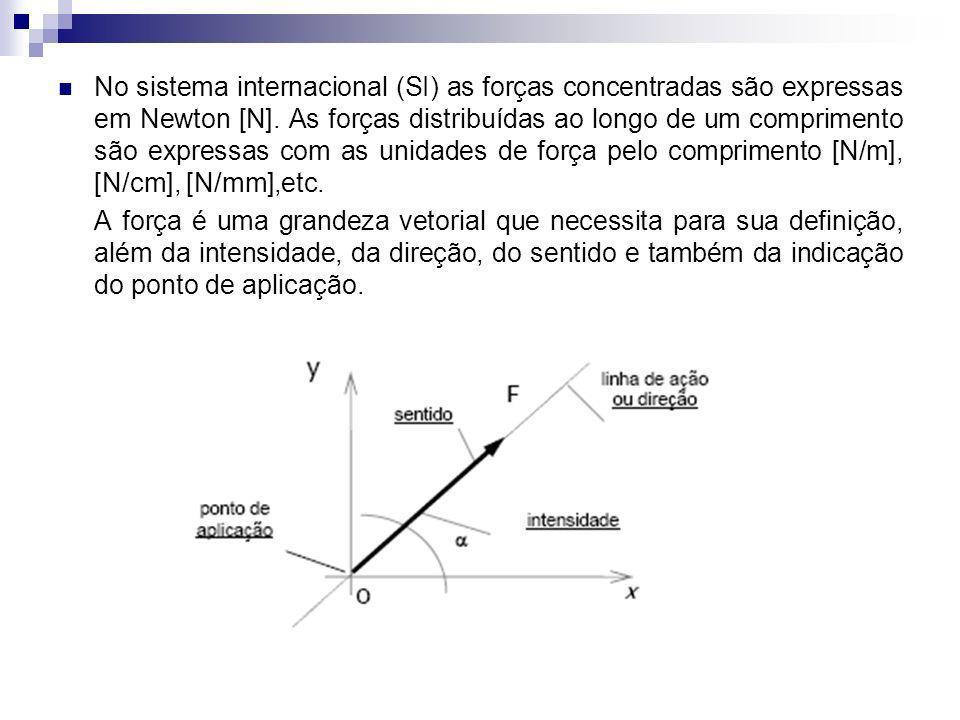 No sistema internacional (SI) as forças concentradas são expressas em Newton [N]. As forças distribuídas ao longo de um comprimento são expressas com as unidades de força pelo comprimento [N/m], [N/cm], [N/mm],etc.